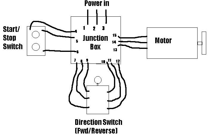 41133 Lathe Wiring Diagram 3 phase wiring question (start stop switch) the home machinist! start stop switch wiring diagram at creativeand.co